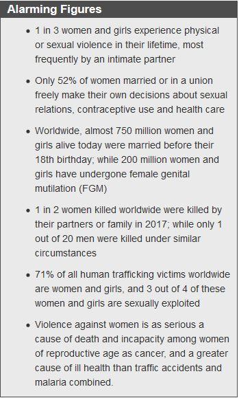 Alarming Figures.JPG